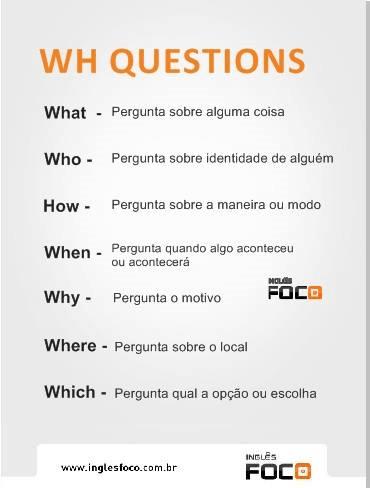 WH Questions Confira esta dica grátis de inglês