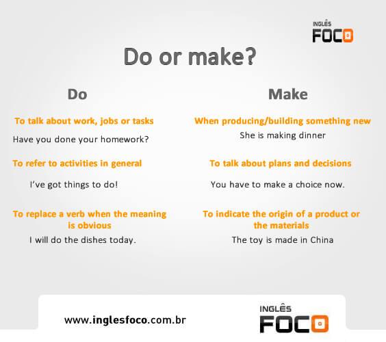 Do or Make - Qual devo usar? Confira esta dica grátis de Inglês