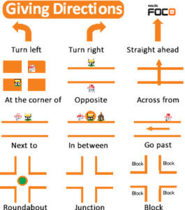 Giving directions. Confira esta dica grátis de Inglês