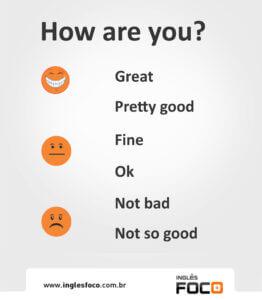 How are you? Confira esta dica grátis de Inglês